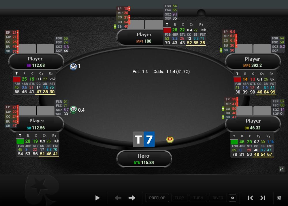 Hud For Pokerstars